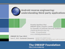 OWASP EU Tour 2013 Bucharest Android reverse engineering